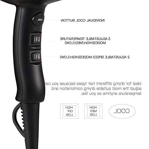 Jinri Hair 1875W AC Motor Far Blow With 3 Shot Diffuser and Straightening